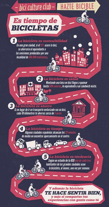 axa - bici culture club